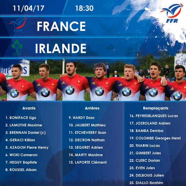 Découvrez la composition de l'équipe de France U19