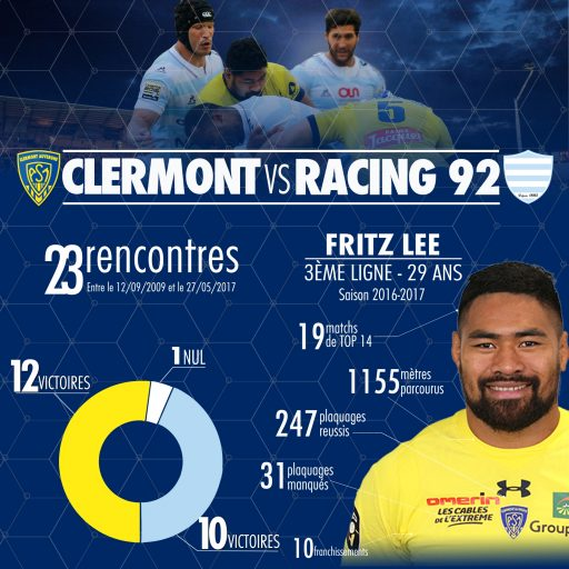 Statistiques du match ASM vs Racing 92